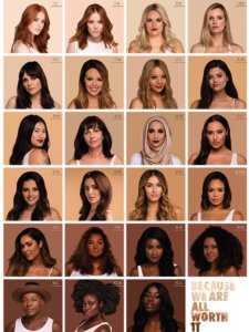 Loreal Marketing Campaign Featured Image